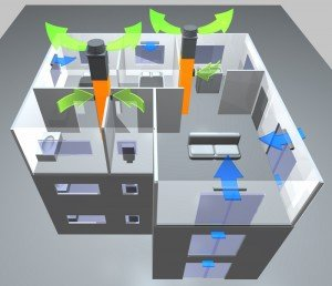 Вентиляция многоэтажных и квартирных домов